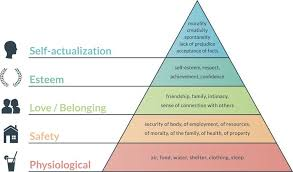 abraham maslow quotes about psychology