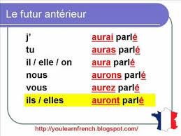 french lesson 150 le futur antérieur
