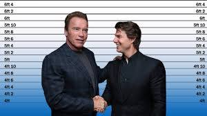 Tom Cruise Height - He's TALLER than You Think! - YouTube