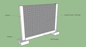 Concrete Fence Cost Philcon Prices