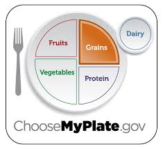 myplate graphic resources choosemyplate