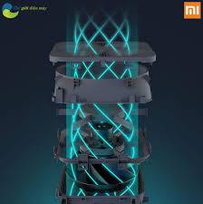 Máy lọc không khí khử khuẩn Xiaomi air purifier F1 model 2020 - Bảo Hành 12  Tháng – Thế giới điện máy
