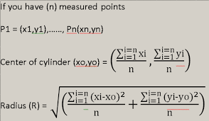 how can we calculate a minimum cylinder