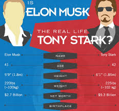is elon musk the real life tony stark water cooler
