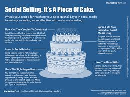 selling it s like a birthday cake