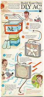 diy ac how to make your own air