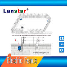 Perimeter Security Equipment Install On Wall Anti Cut Pulse Electric Fence Energizer For Villa House Yard Industry Garden View Perimeter Security Equipment Lanstar Product Details From Shenzhen Lanstar Technology Co Ltd On Alibaba Com