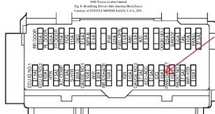 2016 rav4 fuse box diagram exle