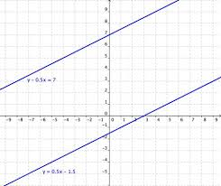solving systems of linear equations by