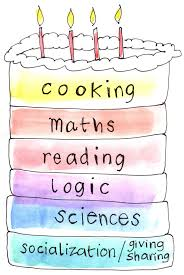 Unschooling; How does learning go on outside of a classroom ...