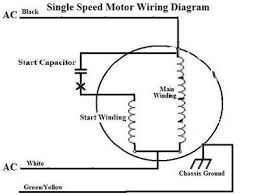 rotation of single phase capacitor