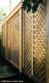 Lattice Panels Into Fence Square Lattice Outdoor Privacy Backyard Projects Garden Privacy