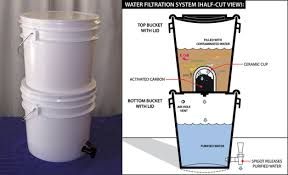 water filter best gravity filters