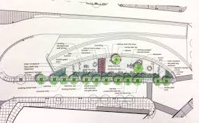 Ruff Reaches Out To Community With Dog Park Proposal For Parcel 12 On The Greenway Northendwaterfront Com