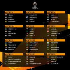 Europa League, ecco i gironi. Sorteggio non semplice per Roma e Lazio