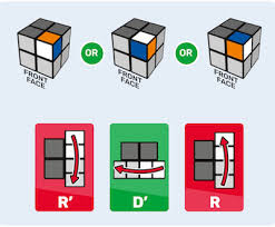 solve the 2x2 rubik s cube you can do