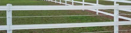 Durable Coated Wire Horse Fencing For Your Property