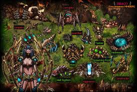 strategy web browser game play