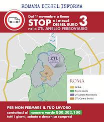 ZTL Roma - Anello ferroviario