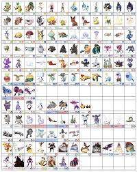 Pokemon Sword and Shield Leaks – Pro Game Guides
