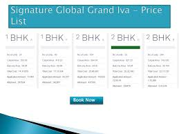 PPT - Signature global grand iva Gurgaon Property PowerPoint Presentation -  ID:7444051