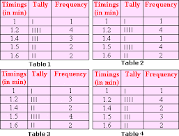 relative frequency worksheet 7th grade