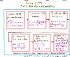 solving multi step algebraic equations