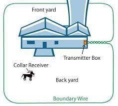 023 Radio Dog Fence For Small Dog