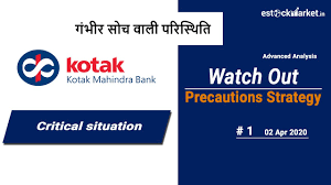 kotak mahindra bank share price nse ...