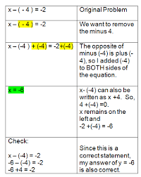 solving one step equations is easy with