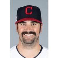 Adam Plutko Career Batting Splits   Baseball-Reference.com