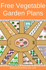 7 free vegetable garden plans to get
