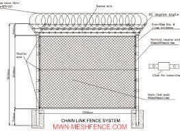 Airport Fence Tradekorea