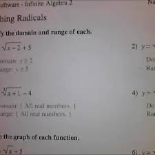 graphing radical equations worksheet