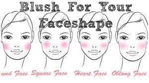 blush for face shapes thin full