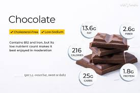 chocolate nutrition facts and health