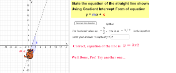 equation of a straight line given graph
