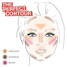 makeup contouring tutorial saubhaya