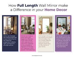 decorate your home with full wall mirrors