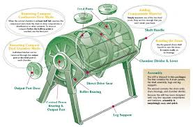 sunmar 600 garden composter how