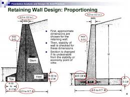 stone retaining wall design