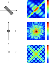 fourier transform matlab simulink