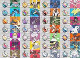 Pix For > Mega Pokemon List | Pokemon, Pokemon cards, Cool pokemon