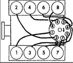 chevy 305 firing order diagram firing