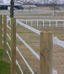 Poly Tape Horse Fencing The Pro Tek Electric Tape Fence Is Highly Visible And Comes In White Horse Fencing Horse Paddock Horse Shelter