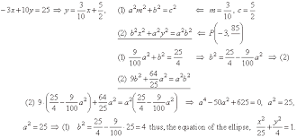the tangent at a point on the ellipse