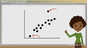 Identifying Outliers Upper Fence Lower Fence Video Lesson Transcript Study Com