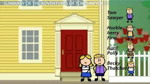 The Adventures Of Tom Sawyer By Mark Twain Summary Characters Analysis Video Lesson Transcript Study Com