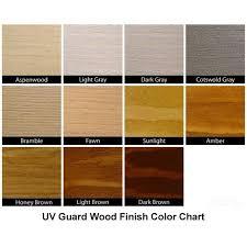 Uv Guard Wood Finish Staining Wood Interior Wood Stain Colors Wood Stain Colors