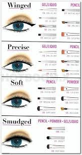 makeup pages saubhaya makeup